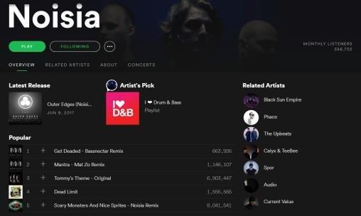Spotify Premium 8.6.2.774 Mod Crack 2021(Premium Unlocked)